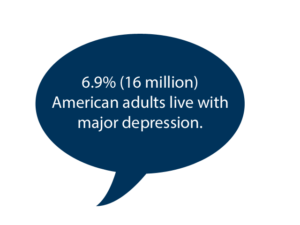 16 million American adults live with major depression