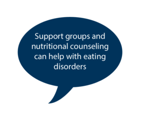 Support groups and nutritional counseling can help with eating disorders