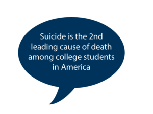 Suicide is the second leading cause of death among college students in America
