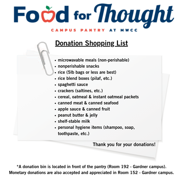 Food For Thought Shoping List 2021